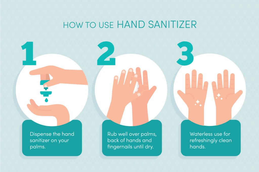 How to use a hand sanitizer - Zreyasa